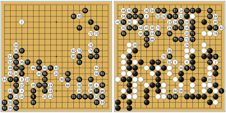 Image of the board game Go, between AlphaGo and Tang Weixing, 2016.